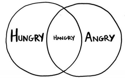Post-Workout Snacks: Avoid the Hangry Attack!
